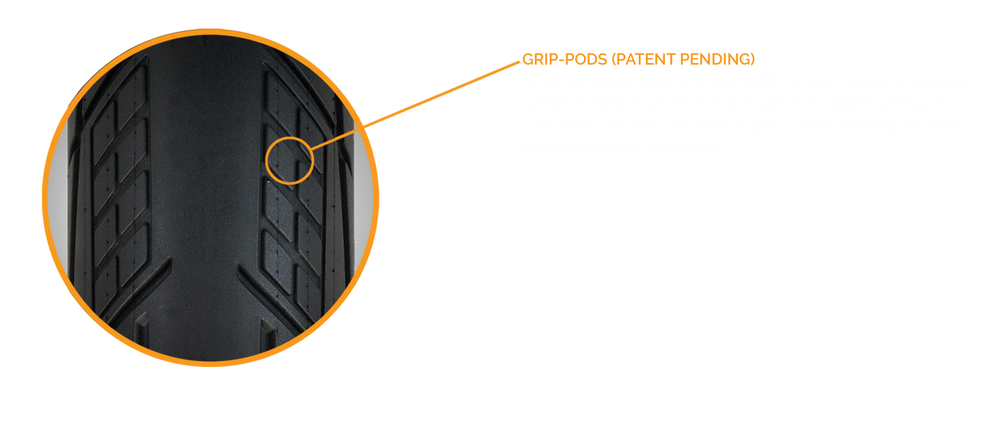 "GRIP-PODS (Patent Pending) Small cornering knobs encased within a ""pod"" enable a pressure sensitive traction system that activates with applied pressure – the more you lean, the more it grips – while retaining the tire's smooth and ultra-low profile."